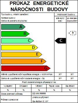 Průkaz energetické náročnosti budov - štítek